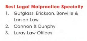 Gutglass, Erickson, Bonville & Larson Recognized as Top Malpractice Attorneys in Wisconsin Law Journal Reader Rankings